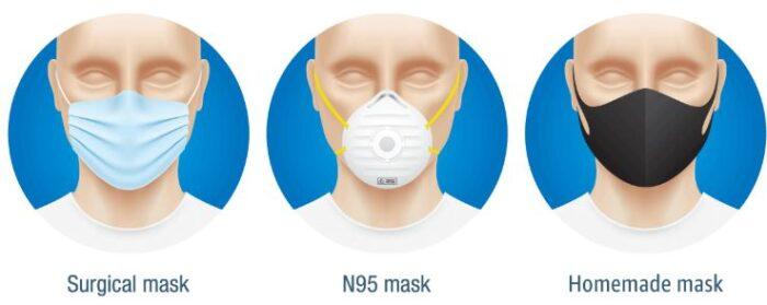 Tipos de máscaras contra covid-19